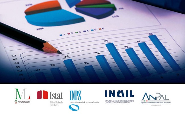 rapporto istat inail anpal inps